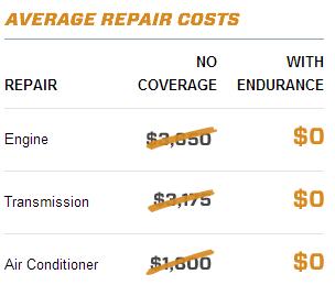 cost-of-auto-repairs