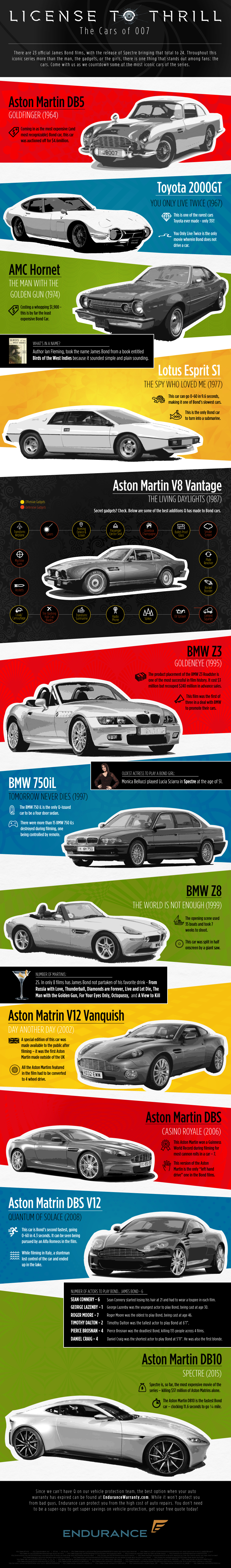 endurance-extended-auto-warranty-james-bond-007-spectre-infographic