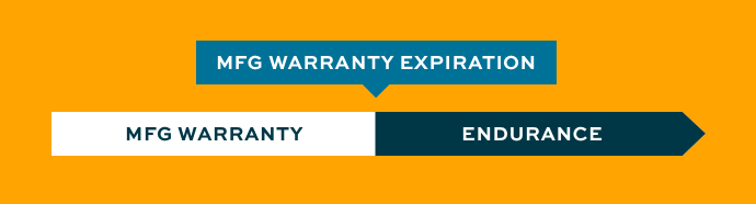 Infographic MFG Warranty