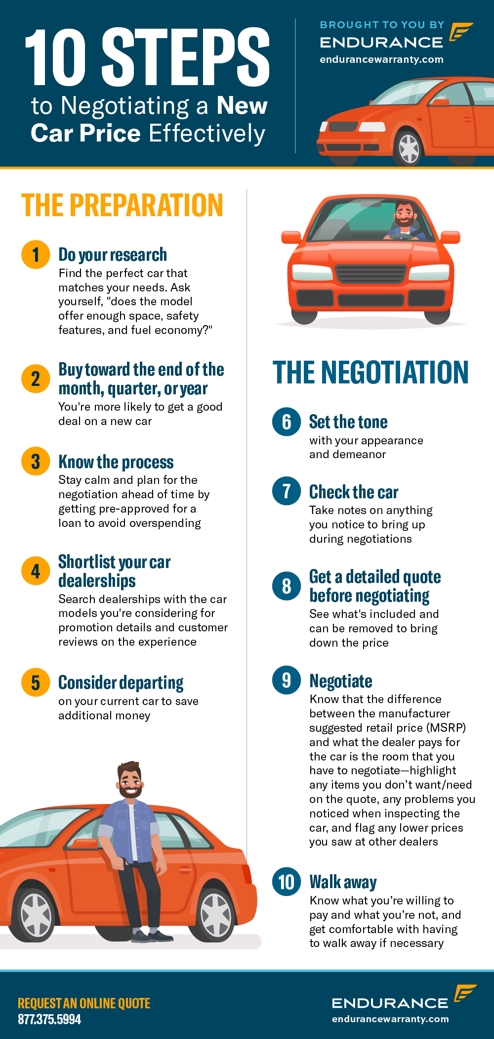 Negotiating a new car price infographic
