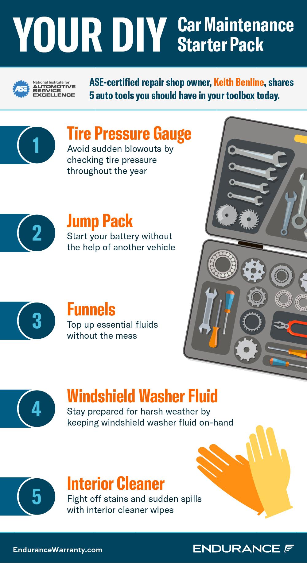 Auto Repair Tools Infographic