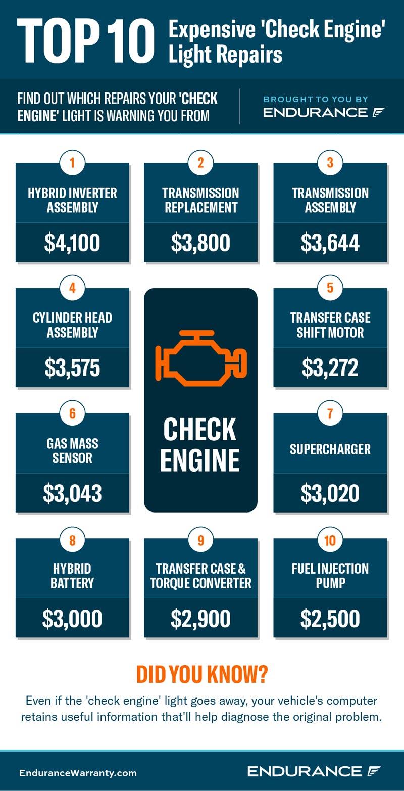 Check-Engine-Repairs