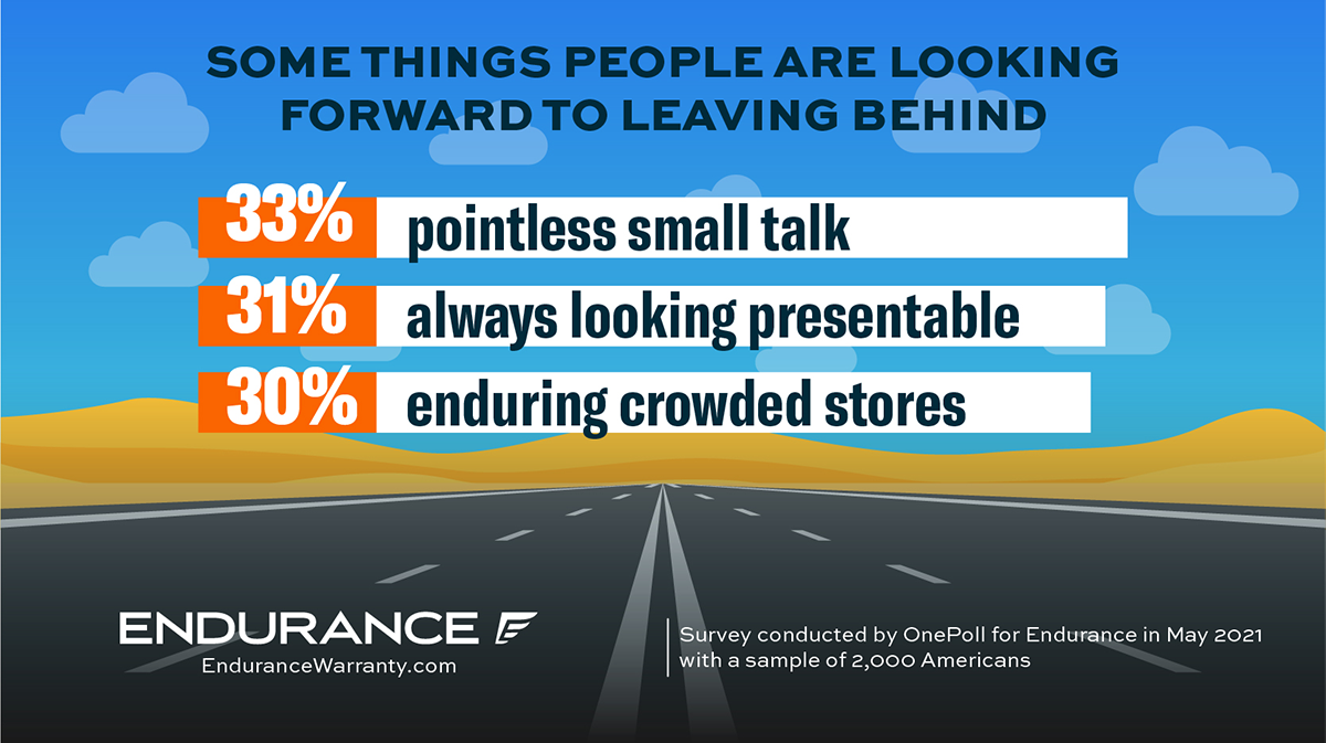 Statistic of things people are looking forward to leaving behind like small talk, looking presentable, and enduring crowded stores